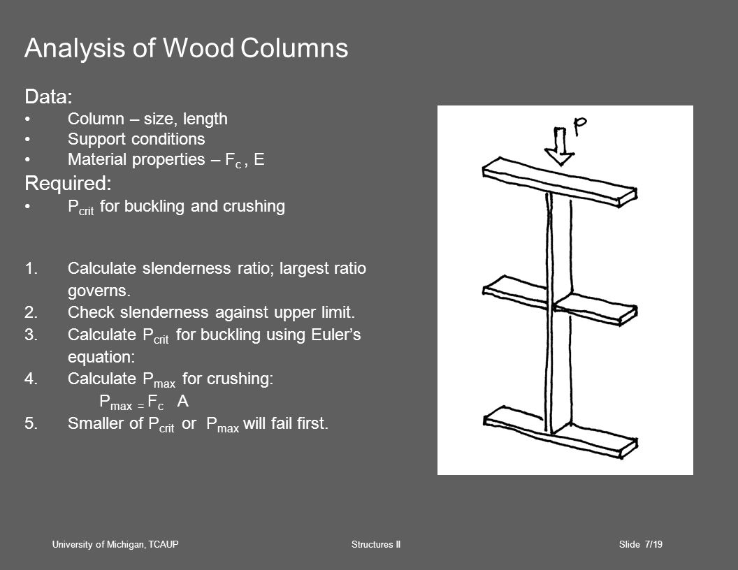 University of Michigan, TCAUP Structures II Slide 7/19 Analysis of Wood Columns Data: Column – size, length Support conditions Material properties – F