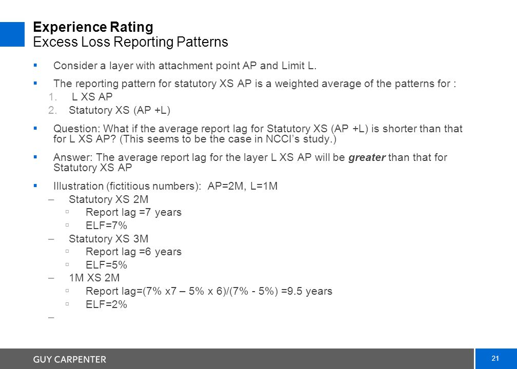 21 Experience Rating Excess Loss Reporting Patterns  Consider a layer with attachment point AP and Limit L.