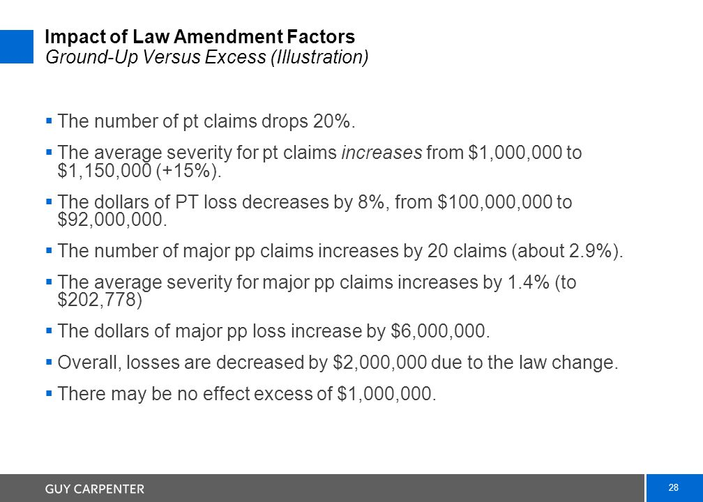 28 Impact of Law Amendment Factors Ground-Up Versus Excess (Illustration)  The number of pt claims drops 20%.