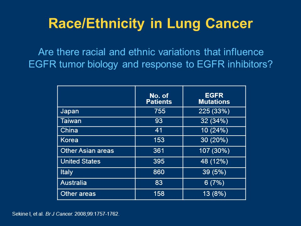 Race/Ethnicity in Lung Cancer Are there racial and ethnic variations that influence EGFR tumor biology and response to EGFR inhibitors.