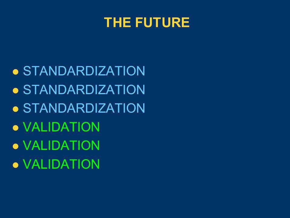 THE FUTURE STANDARDIZATION VALIDATION
