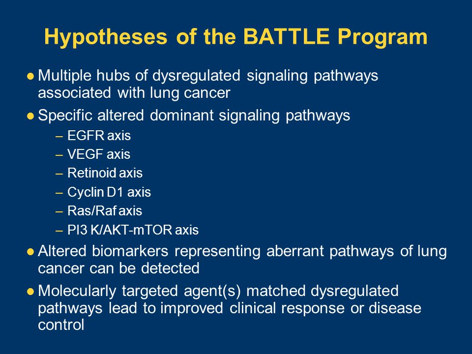 Hypotheses of the BATTLE Program Multiple hubs of dysregulated signaling pathways associated with lung cancer Specific altered dominant signaling pathways –EGFR axis –VEGF axis –Retinoid axis –Cyclin D1 axis –Ras/Raf axis –PI3 K/AKT-mTOR axis Altered biomarkers representing aberrant pathways of lung cancer can be detected Molecularly targeted agent(s) matched dysregulated pathways lead to improved clinical response or disease control