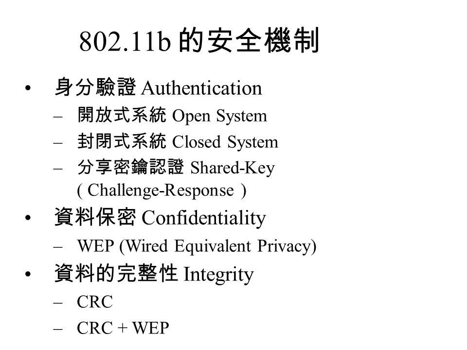 802.11b 的安全機制 身分驗證 Authentication – 開放式系統 Open System – 封閉式系統 Closed System – 分享密鑰認證 Shared-Key ( Challenge-Response ) 資料保密 Confidentiality –WEP (Wired Equivalent Privacy) 資料的完整性 Integrity –CRC –CRC + WEP