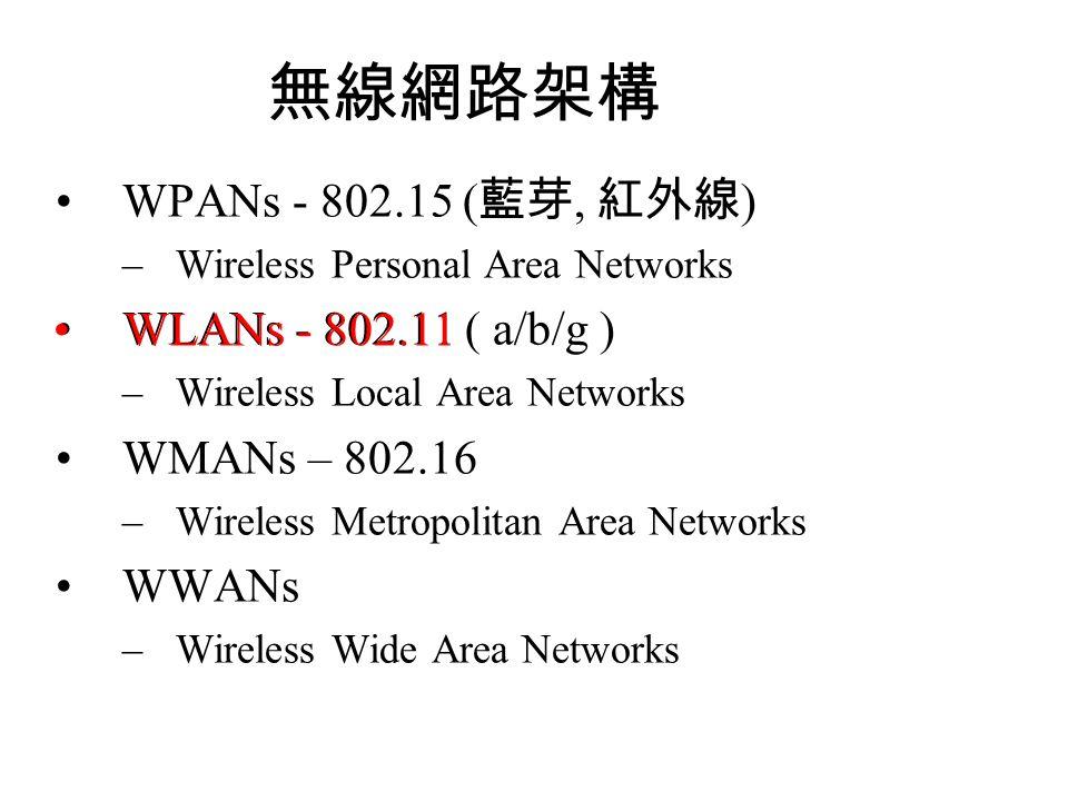 無線網路架構 WPANs - 802.15 ( 藍芽, 紅外線 ) –Wireless Personal Area Networks WLANs - 802.11 ( a/b/g ) –Wireless Local Area Networks WMANs – 802.16 –Wireless Metropolitan Area Networks WWANs –Wireless Wide Area Networks WLANs - 802.11
