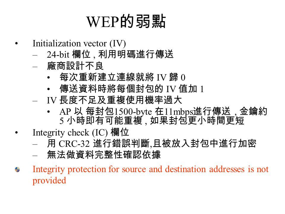 WEP 的弱點 Initialization vector (IV) –24-bit 欄位, 利用明碼進行傳送 – 廠商設計不良 每次重新建立連線就將 IV 歸 0 傳送資料時將每個封包的 IV 值加 1 –IV 長度不足及重複使用機率過大 AP 以 每封包 1500-byte 在 11mbps 進行傳送, 金鑰約 5 小時即有可能重複, 如果封包更小時間更短 Integrity check (IC) 欄位 – 用 CRC-32 進行錯誤判斷, 且被放入封包中進行加密 – 無法做資料完整性確認依據 Integrity protection for source and destination addresses is not provided