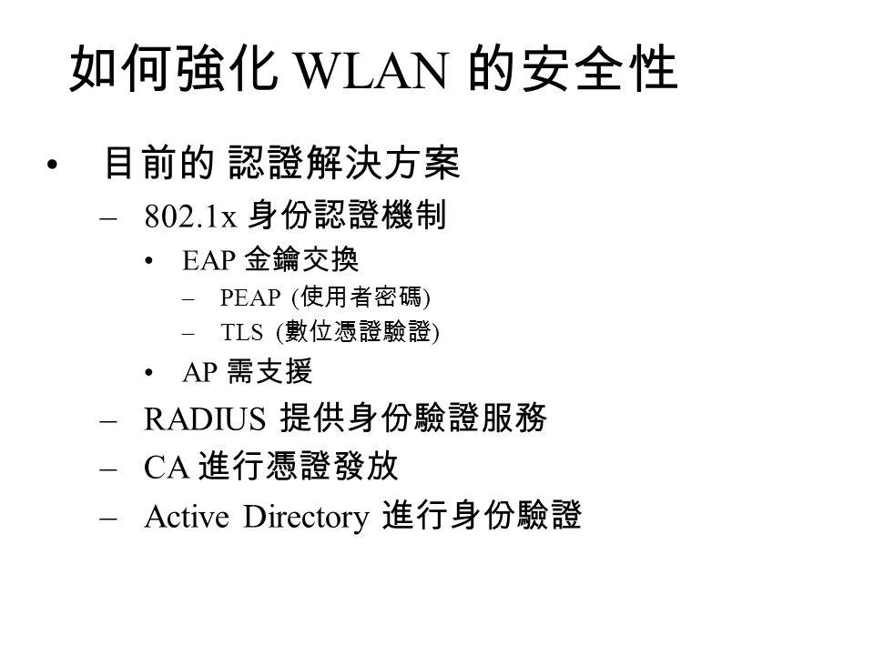 如何強化 WLAN 的安全性 目前的 認證解決方案 –802.1x 身份認證機制 EAP 金鑰交換 –PEAP ( 使用者密碼 ) –TLS ( 數位憑證驗證 ) AP 需支援 –RADIUS 提供身份驗證服務 –CA 進行憑證發放 –Active Directory 進行身份驗證