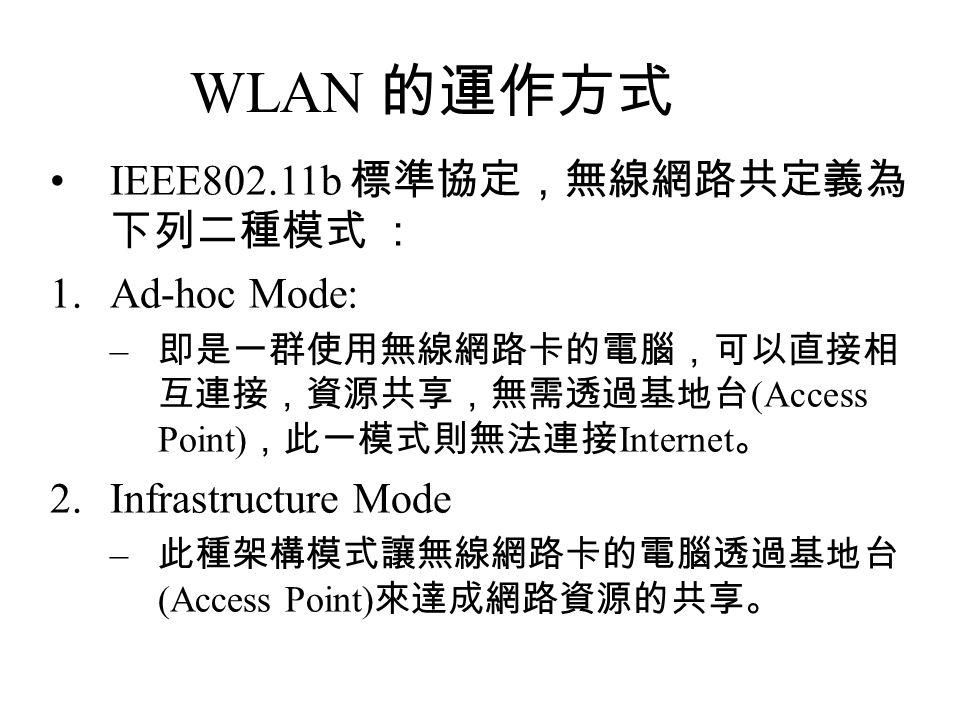WLAN 的運作方式 IEEE802.11b 標準協定,無線網路共定義為 下列二種模式 : 1.Ad-hoc Mode: – 即是一群使用無線網路卡的電腦,可以直接相 互連接,資源共享,無需透過基地台 (Access Point) ,此一模式則無法連接 Internet 。 2.Infrastructure Mode – 此種架構模式讓無線網路卡的電腦透過基地台 (Access Point) 來達成網路資源的共享。