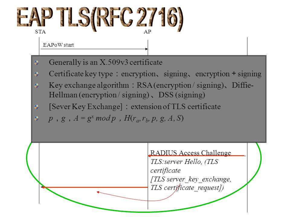 STAAP EAPoW start EAP request, Identity EAP response, Identity (username) EAP response, EAP-Type(EAP/TLS) (TLS:client Hello ) RADIUS Access Request (username) EAP request, EAP-Type(EAP/TLS) RADIUS Access Challenge TLS:server Hello, (TLS certificate [TLS server_key_exchange, TLS certificate_request]) RADIUS Access Challenge RADIUS Access request (TLS:client Hello ) Random Session ID (明文,且沒有 MAC ) CipherSuite list : To define a key exchange algorithm, a bulk encryption algorithm, MAC algorithm Random number Generally is an X.509v3 certificate Certificate key type : encryption 、 signing 、 encryption + signing Key exchange algorithm : RSA (encryption / signing) 、 Diffie- Hellman (encryption / signing) 、 DSS (signing) [Sever Key Exchange] : extension of TLS certificate p , g , A = g x mod p , H(r a, r b, p, g, A, S)