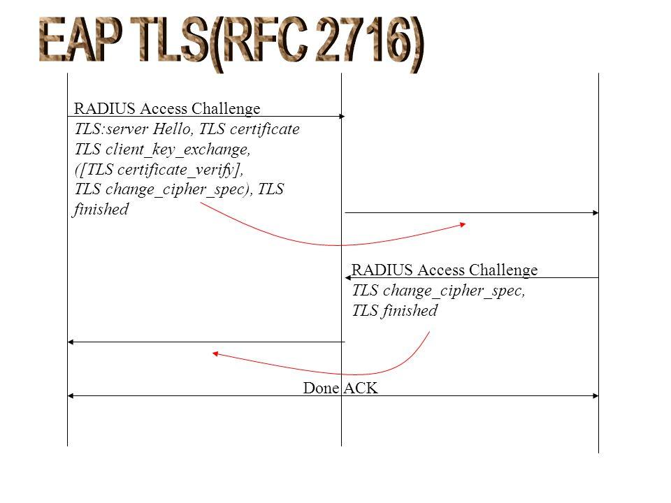 RADIUS Access Challenge TLS:server Hello, TLS certificate TLS client_key_exchange, ([TLS certificate_verify], TLS change_cipher_spec), TLS finished RADIUS Access Challenge TLS change_cipher_spec, TLS finished Done ACK