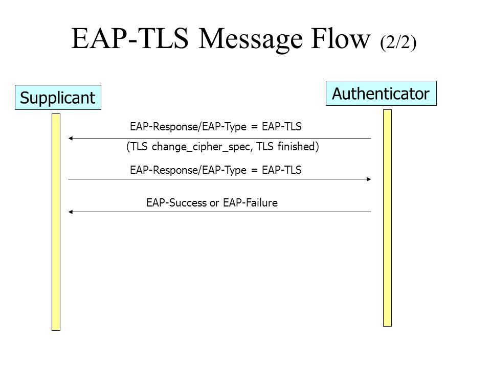 EAP-TLS Message Flow (2/2) Supplicant Authenticator EAP-Response/EAP-Type = EAP-TLS (TLS change_cipher_spec, TLS finished) EAP-Response/EAP-Type = EAP-TLS EAP-Success or EAP-Failure