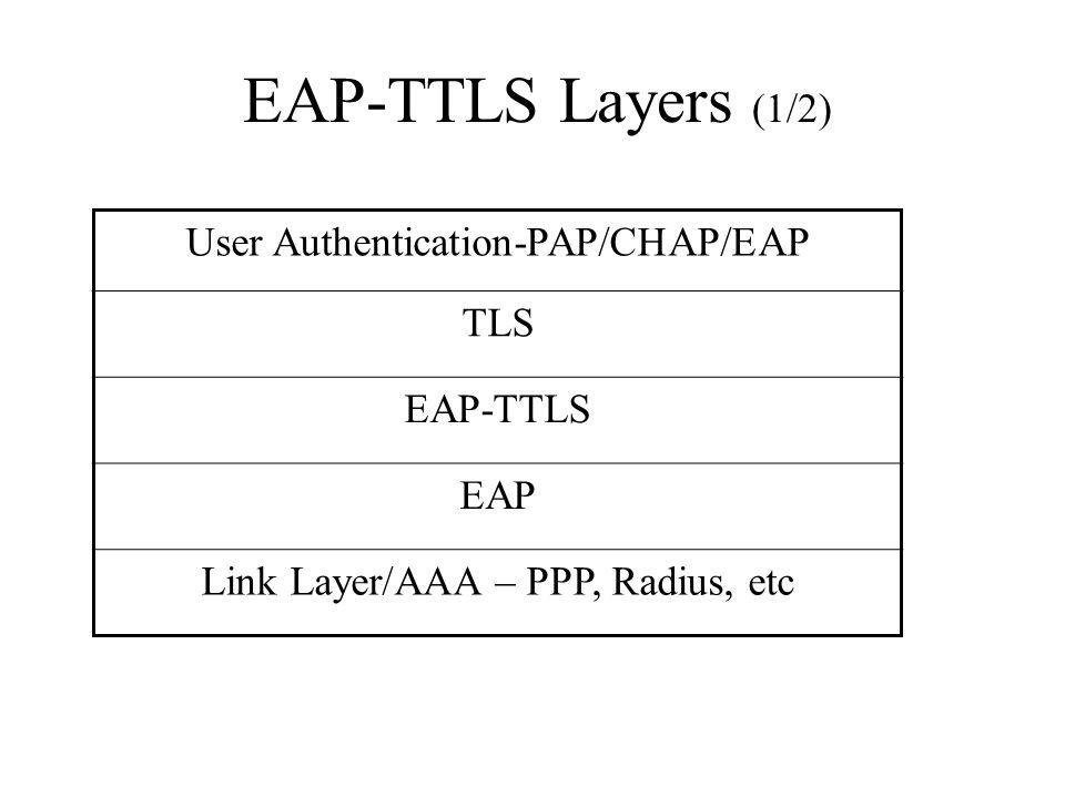 EAP-TTLS Layers (1/2) User Authentication-PAP/CHAP/EAP TLS EAP-TTLS EAP Link Layer/AAA – PPP, Radius, etc