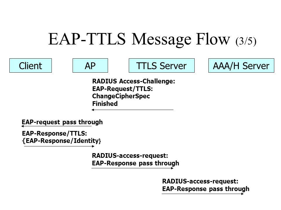 EAP-TTLS Message Flow (3/5) ClientAPTTLS ServerAAA/H Server RADIUS Access-Challenge: EAP-Request/TTLS: ChangeCipherSpec Finished EAP-request pass through EAP-Response/TTLS: {EAP-Response/Identity } RADIUS-access-request: EAP-Response pass through RADIUS-access-request: EAP-Response pass through