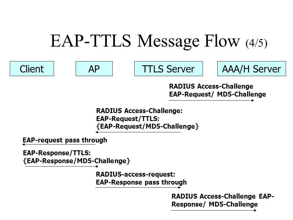 EAP-TTLS Message Flow (4/5) ClientAPTTLS ServerAAA/H Server RADIUS Access-Challenge EAP-Request/ MD5-Challenge RADIUS Access-Challenge: EAP-Request/TTLS: {EAP-Request/MD5-Challenge} EAP-request pass through EAP-Response/TTLS: {EAP-Response/MD5-Challenge} RADIUS-access-request: EAP-Response pass through RADIUS Access-Challenge EAP- Response/ MD5-Challenge