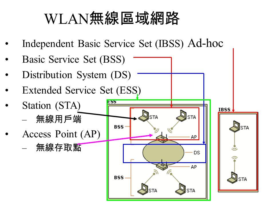 WLAN 無線區域網路 Independent Basic Service Set (IBSS) Ad-hoc Basic Service Set (BSS) Distribution System (DS) Extended Service Set (ESS) Station (STA) – 無線用戶端 Access Point (AP) – 無線存取點