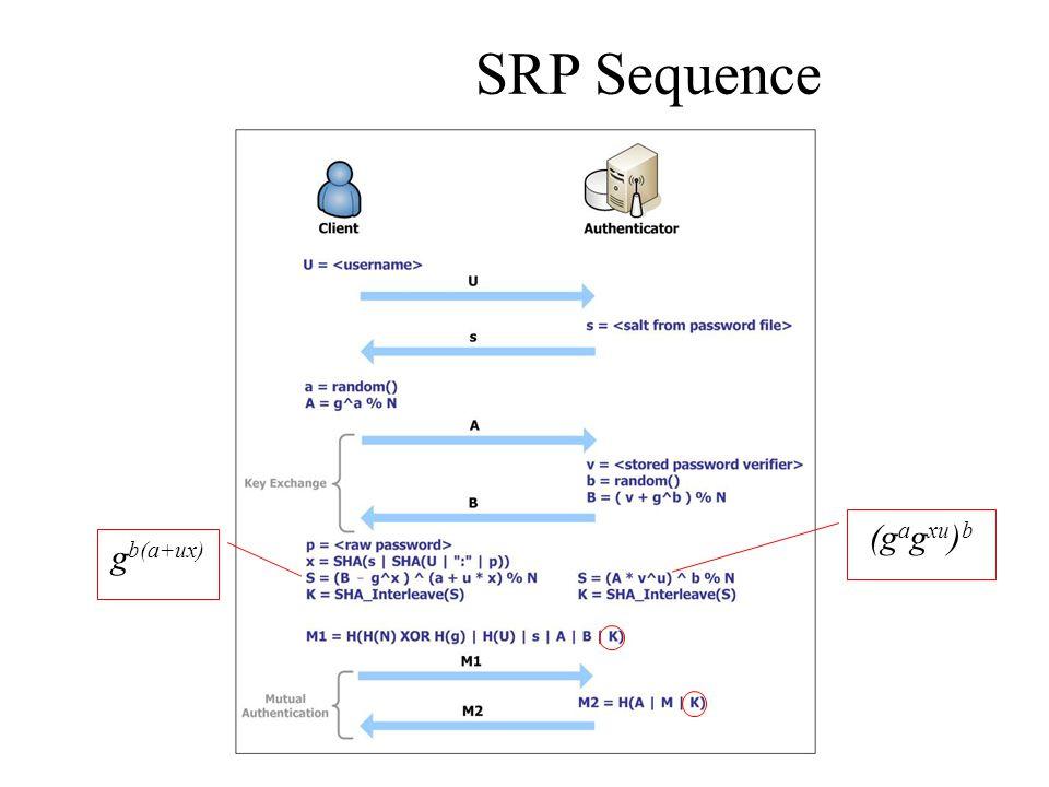 SRP Sequence g b(a+ux) (g a g xu ) b