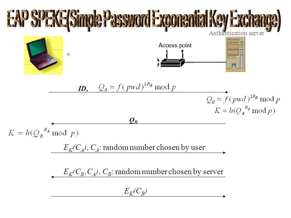 Authentication server E K (C A ), C A : random number chosen by user E K (C B,C A ), C B : random number chosen by server E K (C B ) ID, QBQB