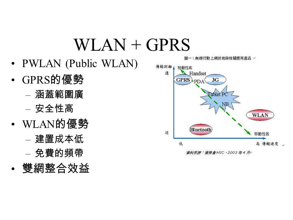 WLAN + GPRS PWLAN (Public WLAN) GPRS 的優勢 – 涵蓋範圍廣 – 安全性高 WLAN 的優勢 – 建置成本低 – 免費的頻帶 雙網整合效益