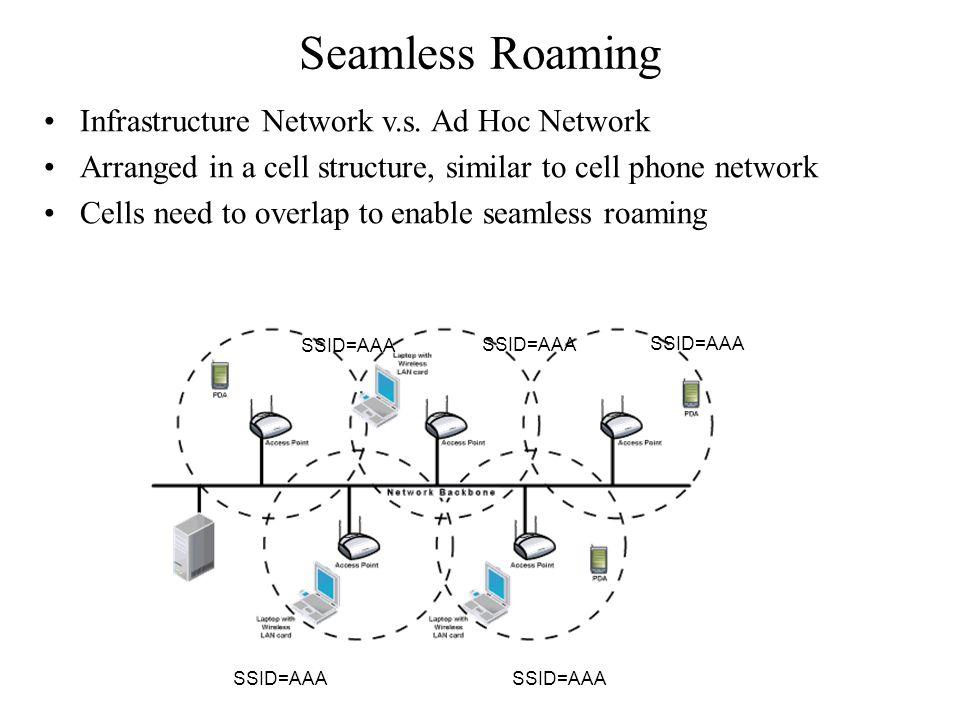 Seamless Roaming Infrastructure Network v.s.