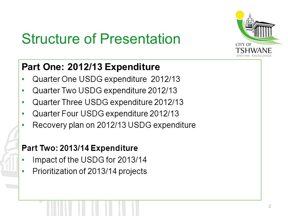 USDG Budget and Actual Expenditures Q2