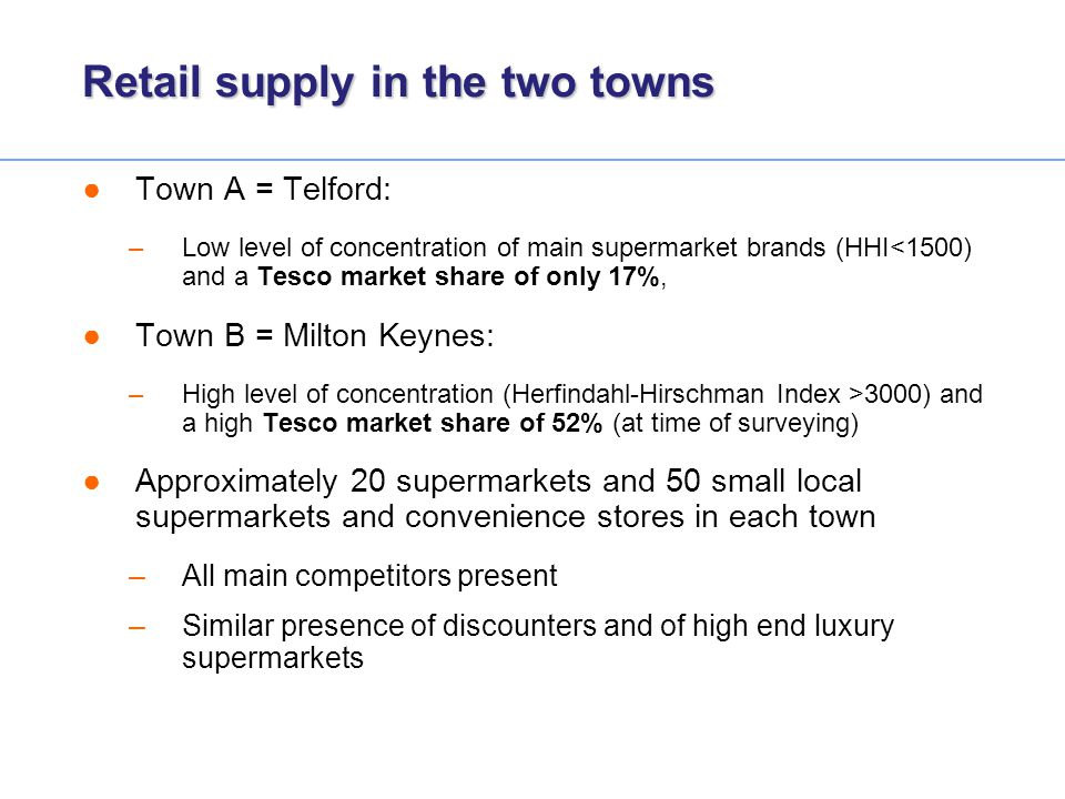 Retail supply in the two towns ●Town A = Telford: –Low level of concentration of main supermarket brands (HHI<1500) and a Tesco market share of only 1