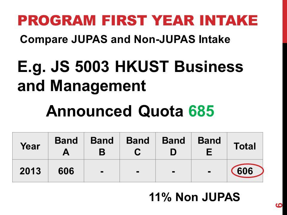 PROGRAM FIRST YEAR INTAKE E.g.