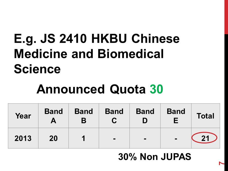 E.g. JS 2410 HKBU Chinese Medicine and Biomedical Science Announced Quota 30 http://catalogue.jupas.edu.hk/catalogue/j4/programme_information.php?code