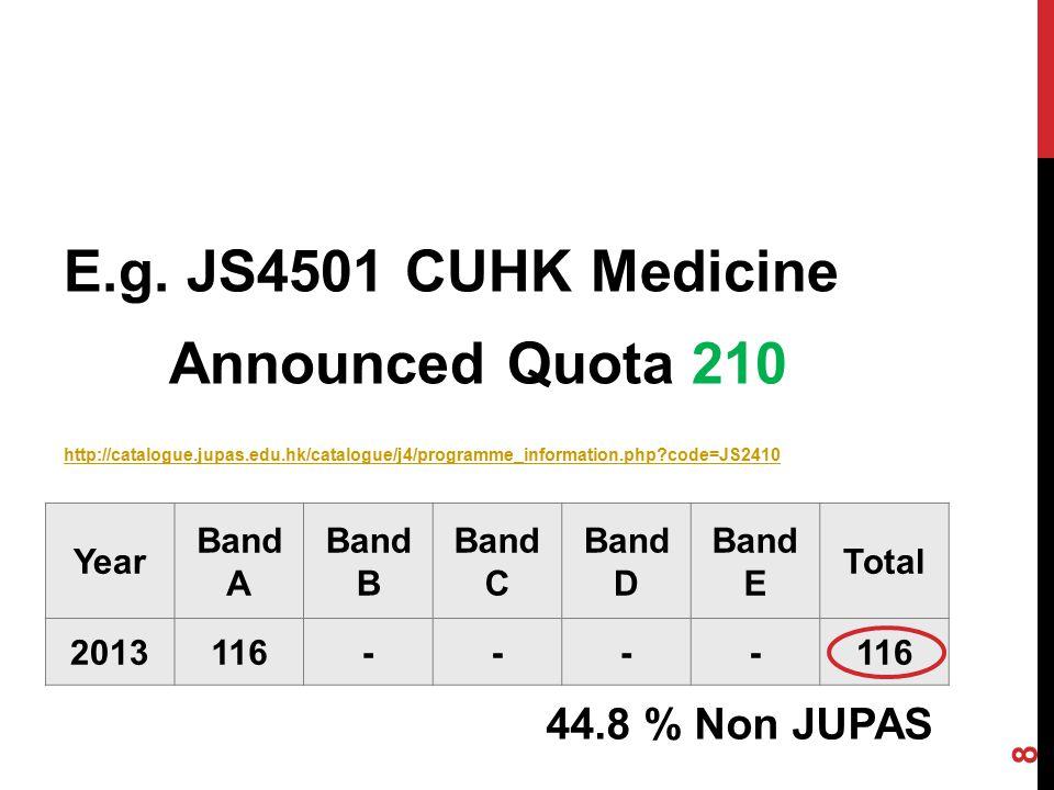 E.g. JS4501 CUHK Medicine Announced Quota 210 http://catalogue.jupas.edu.hk/catalogue/j4/programme_information.php?code=JS2410 Year Band A Band B Band