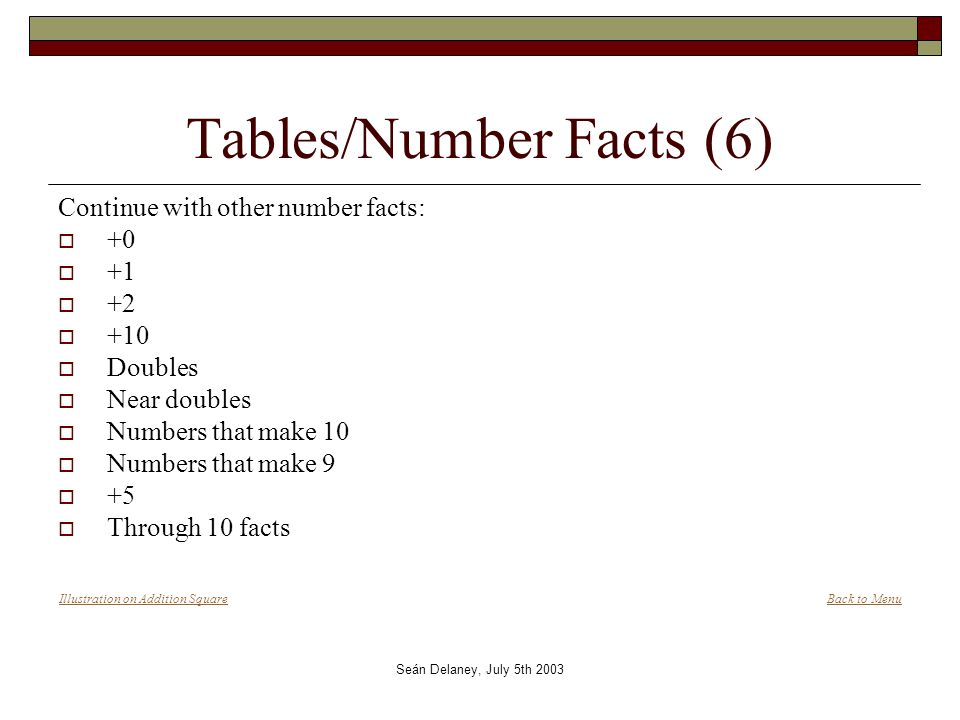 Seán Delaney, July 5th 2003 Tables/Number Facts (6) Continue with other number facts:  +0  +1  +2  +10  Doubles  Near doubles  Numbers that make 10  Numbers that make 9  +5  Through 10 facts Illustration on Addition SquareBack to Menu