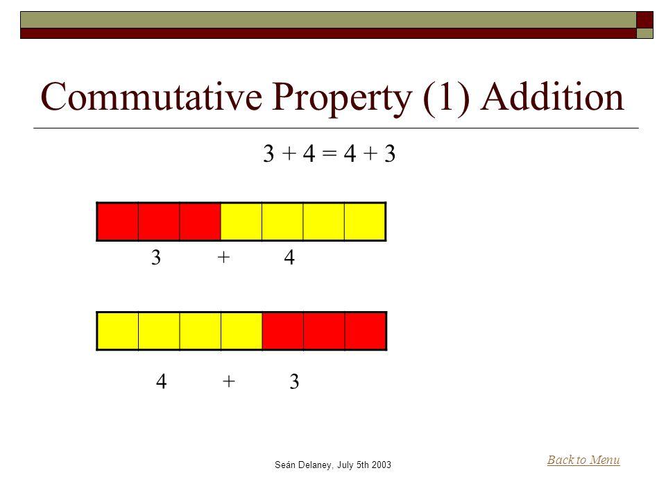 Seán Delaney, July 5th 2003 Commutative Property (1) Addition 3 + 4 = 4 + 3 Back to Menu 3+43+4 4+34+3