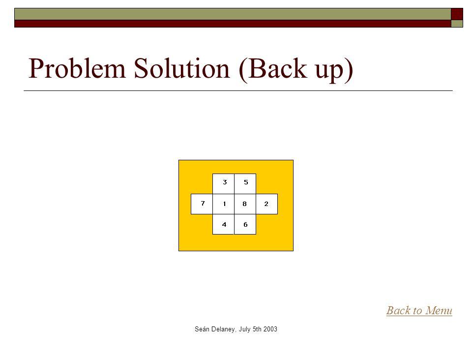 Seán Delaney, July 5th 2003 Problem Solution (Back up) Back to Menu