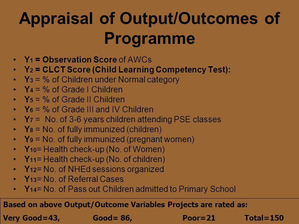 Appraisal of Output/Outcomes of Programme Y 1 = Observation Score of AWCs Y 2 = CLCT Score (Child Learning Competency Test): Y 3 = % of Children under Normal category Y 4 = % of Grade I Children Y 5 = % of Grade II Children Y 6 = % of Grade III and IV Children Y 7 = No.