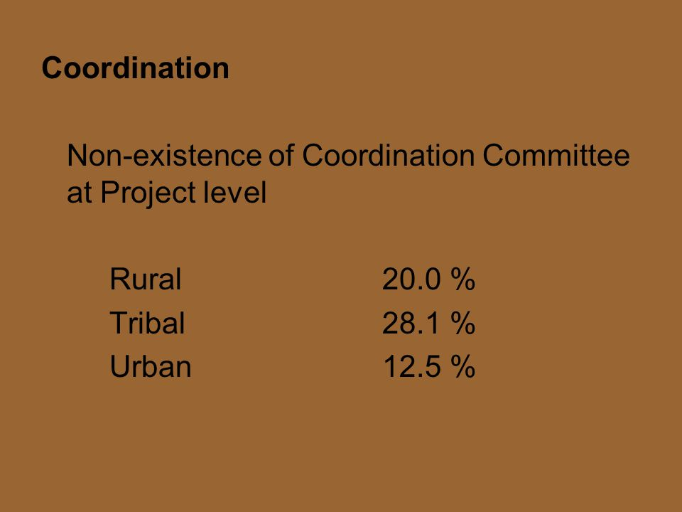 Coordination Non-existence of Coordination Committee at Project level Rural20.0 % Tribal28.1 % Urban12.5 %