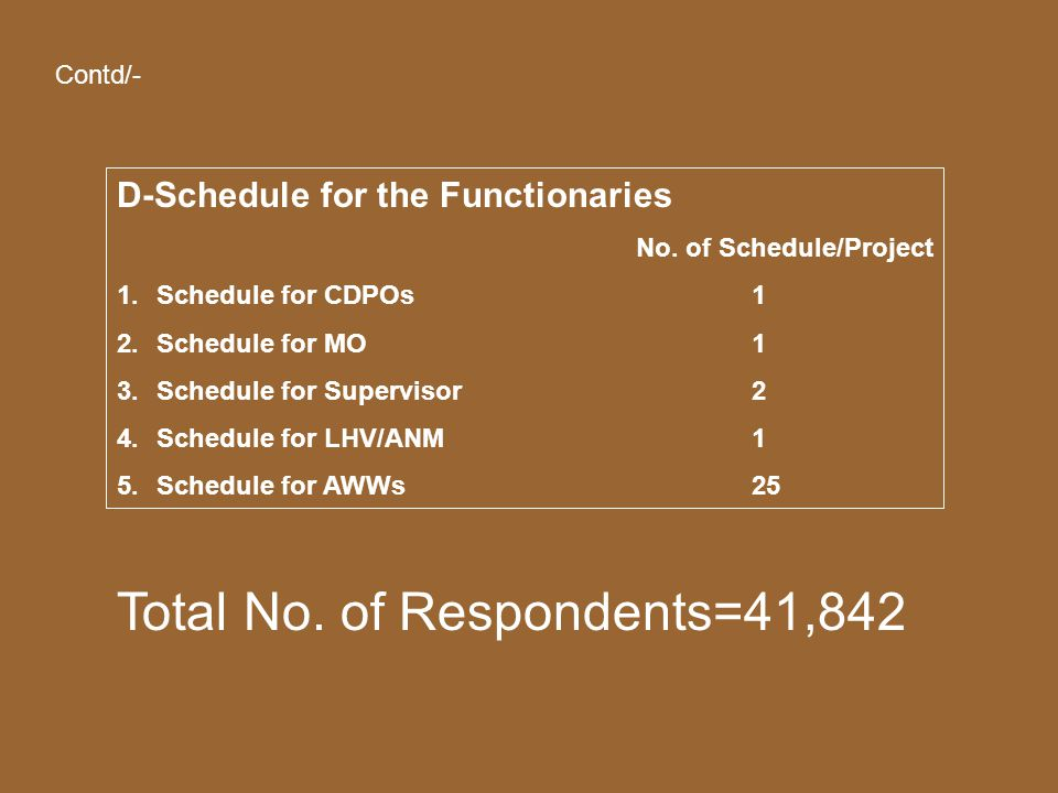 D-Schedule for the Functionaries No.
