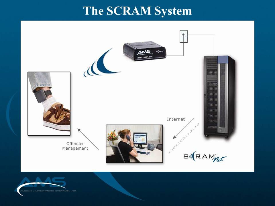 The SCRAM System