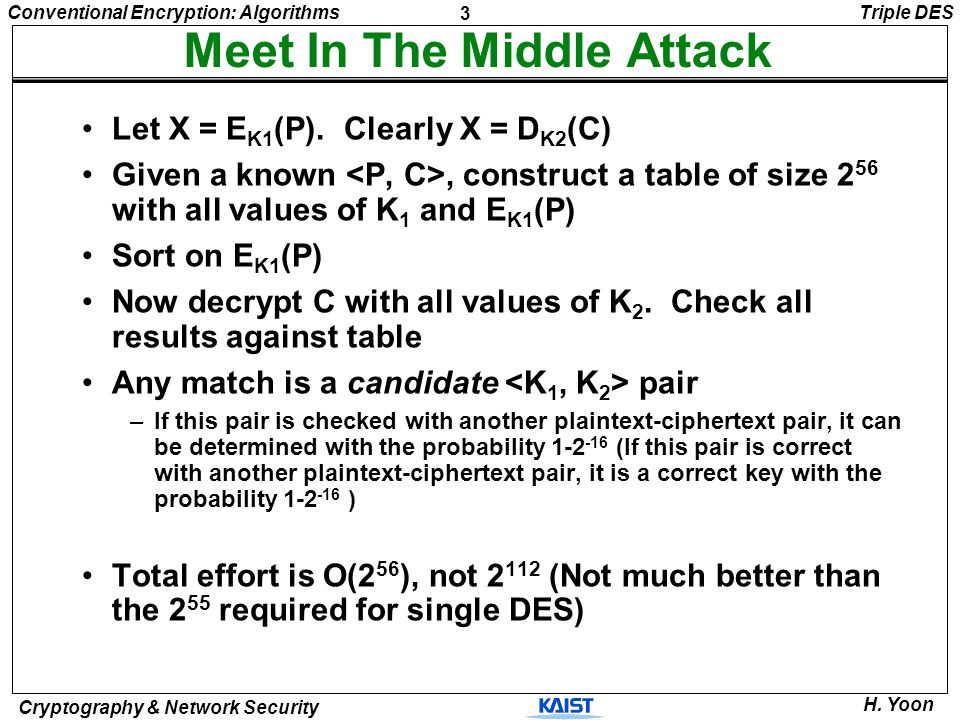 3 Conventional Encryption: Algorithms Cryptography & Network Security H. Yoon Meet In The Middle Attack Let X = E K1 (P). Clearly X = D K2 (C) Given a