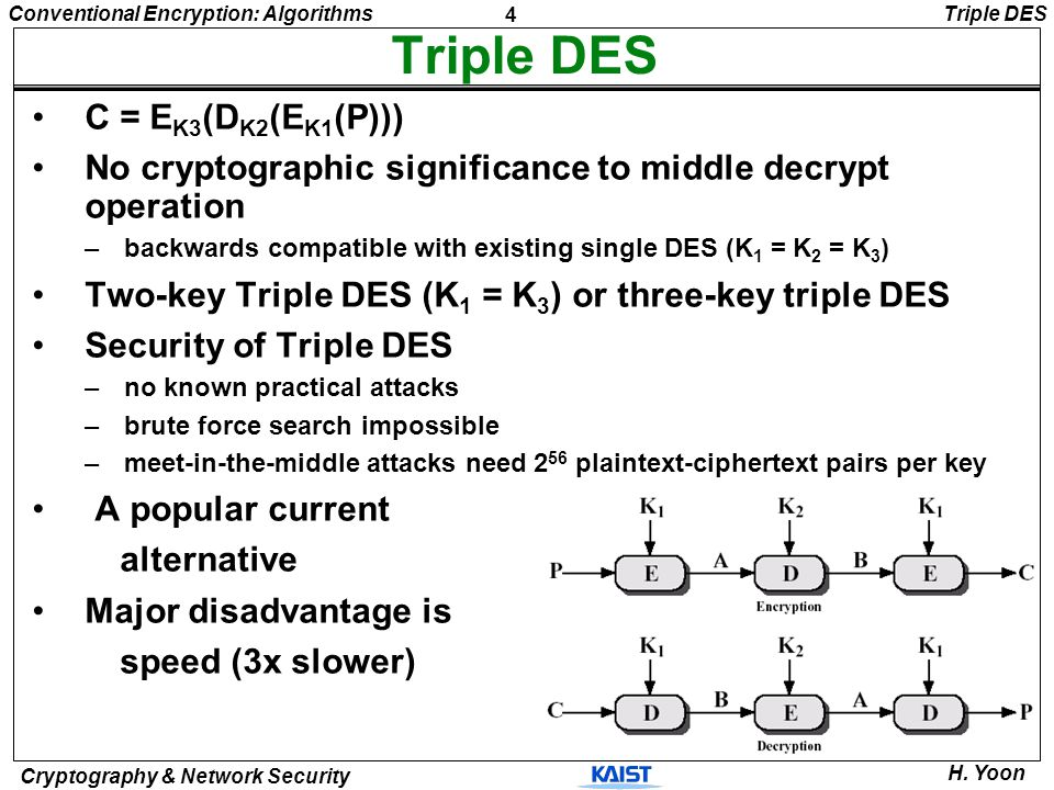 4 Conventional Encryption: Algorithms Cryptography & Network Security H. Yoon Triple DES C = E K3 (D K2 (E K1 (P))) No cryptographic significance to m