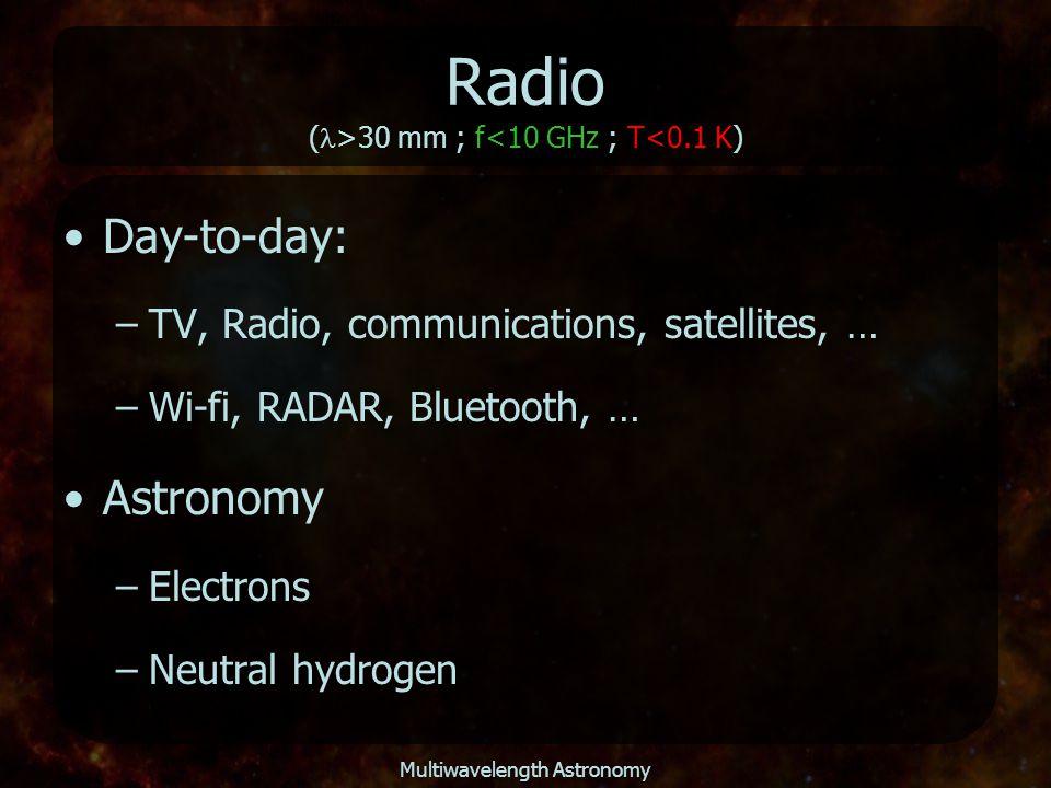 Multiwavelength Astronomy Radio ( >30 mm ; f<10 GHz ; T<0.1 K) Day-to-day: –TV, Radio, communications, satellites, … –Wi-fi, RADAR, Bluetooth, … Astronomy –Electrons –Neutral hydrogen