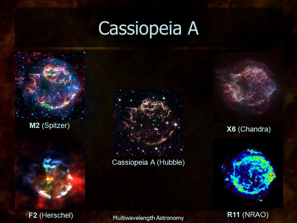 Multiwavelength Astronomy Cassiopeia A Cassiopeia A (Hubble) X6 (Chandra) F2 (Herschel) M2 (Spitzer) R11 (NRAO)