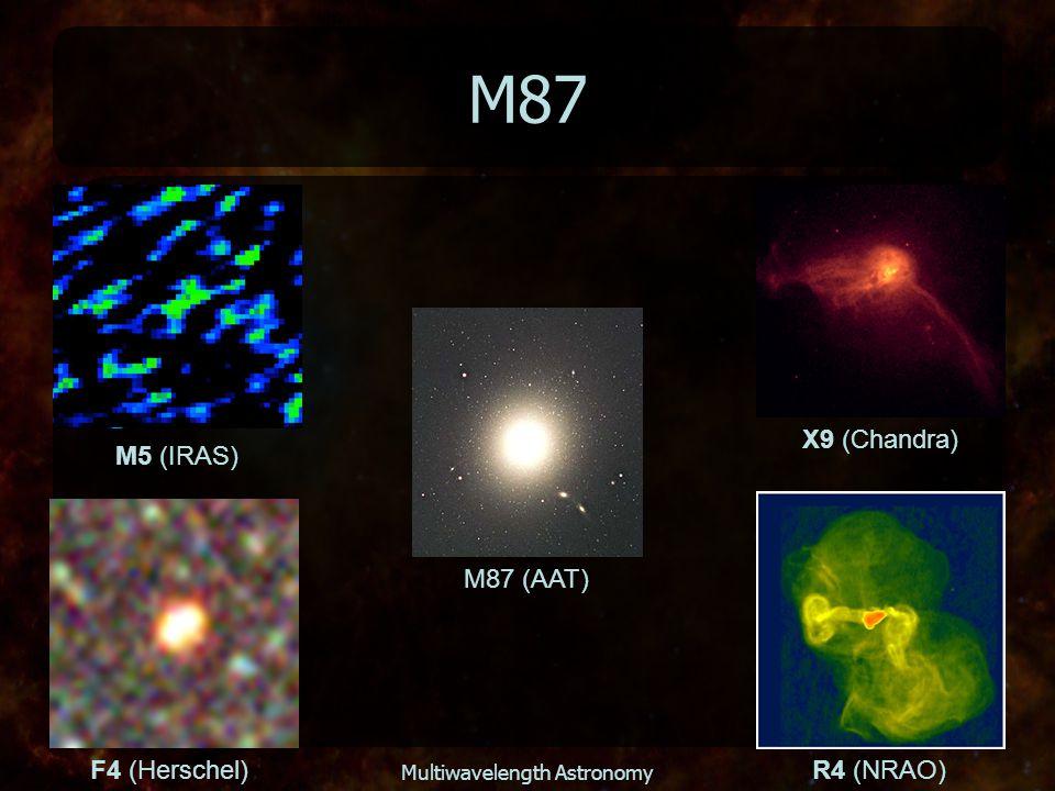Multiwavelength Astronomy M87 M87 (AAT) X9 (Chandra) F4 (Herschel) M5 (IRAS) R4 (NRAO)