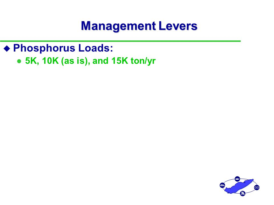 Management Levers u Phosphorus Loads: 5K, 10K (as is), and 15K ton/yr