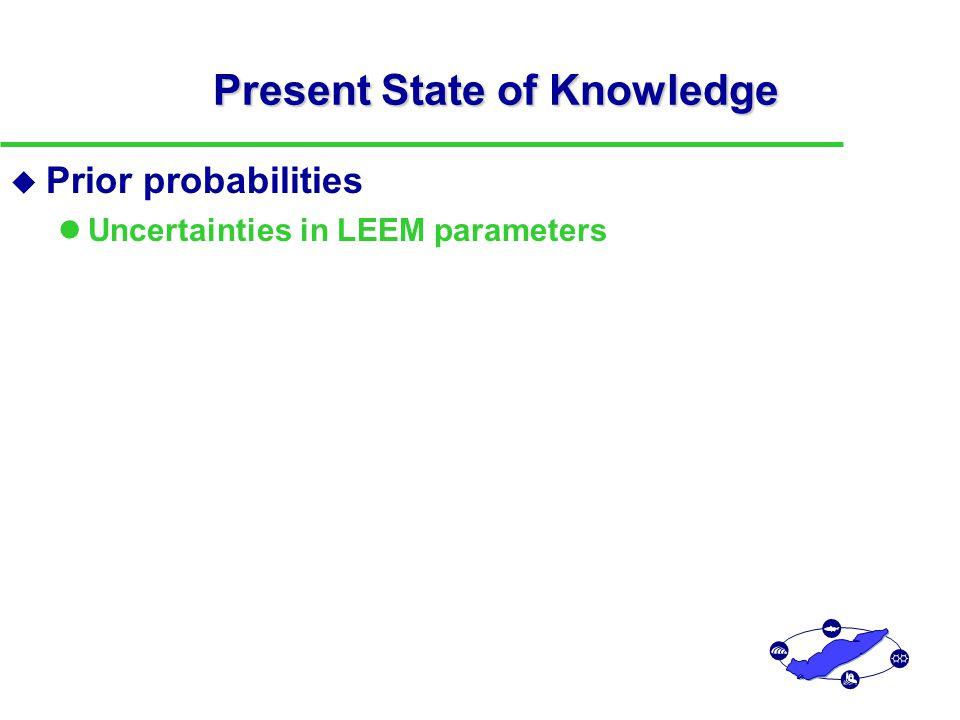 Present State of Knowledge u Prior probabilities Uncertainties in LEEM parameters