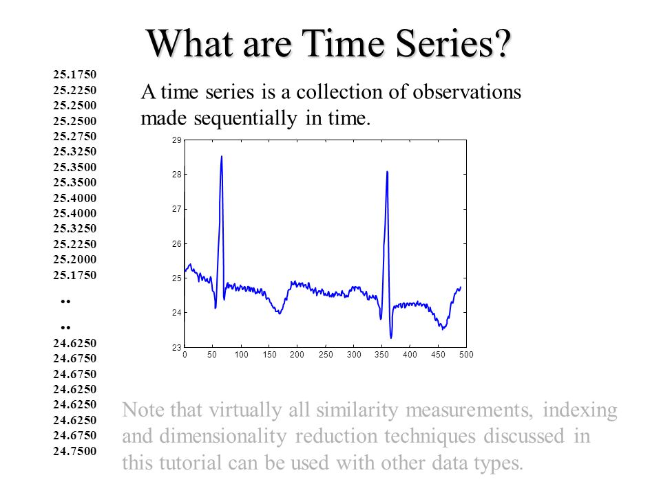 What are Time Series.