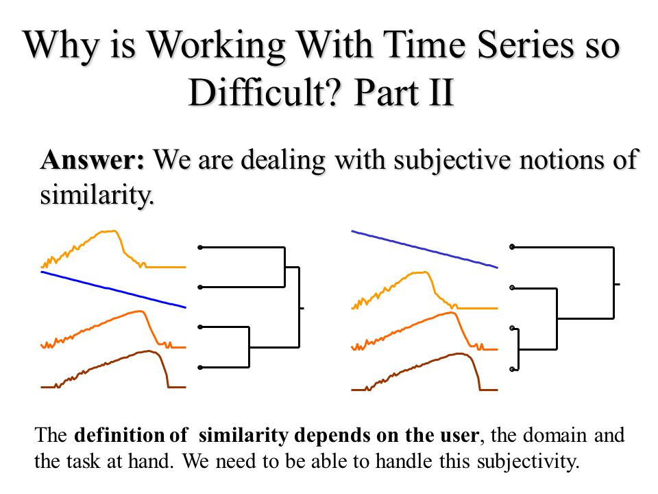 Why is Working With Time Series so Difficult.