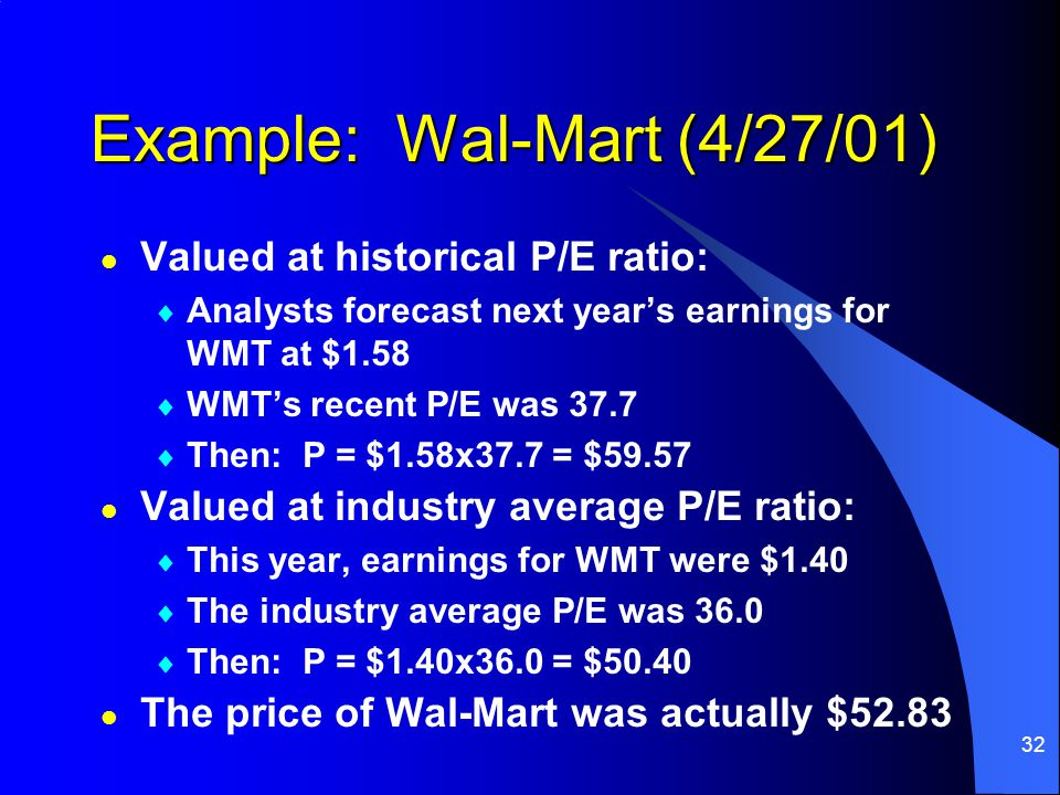32 Example: Wal-Mart (4/27/01) l Valued at historical P/E ratio:  Analysts forecast next year's earnings for WMT at $1.58  WMT's recent P/E was 37.7