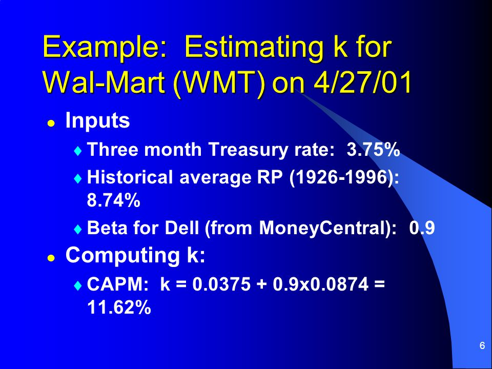 6 Example: Estimating k for Wal-Mart (WMT) on 4/27/01 l Inputs  Three month Treasury rate: 3.75%  Historical average RP (1926-1996): 8.74%  Beta for Dell (from MoneyCentral): 0.9 l Computing k:  CAPM: k = 0.0375 + 0.9x0.0874 = 11.62%