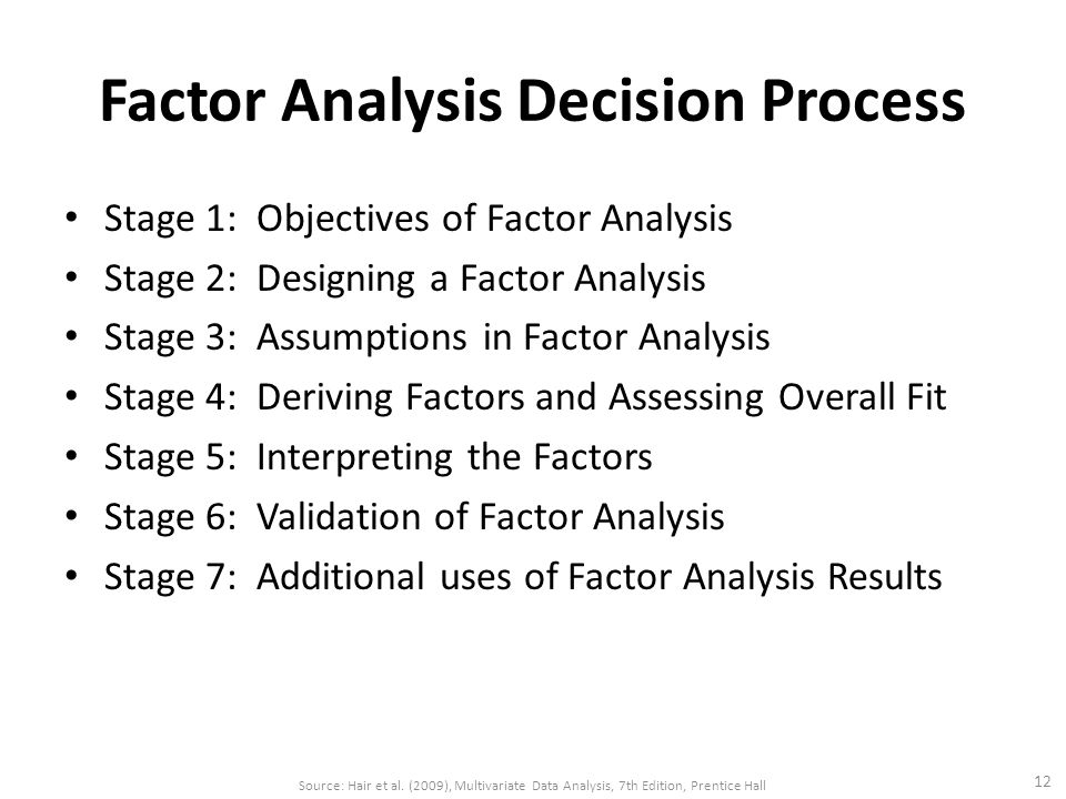 Factor Analysis Decision Process Stage 1: Objectives of Factor Analysis Stage 2: Designing a Factor Analysis Stage 3: Assumptions in Factor Analysis Stage 4: Deriving Factors and Assessing Overall Fit Stage 5: Interpreting the Factors Stage 6: Validation of Factor Analysis Stage 7: Additional uses of Factor Analysis Results 12 Source: Hair et al.