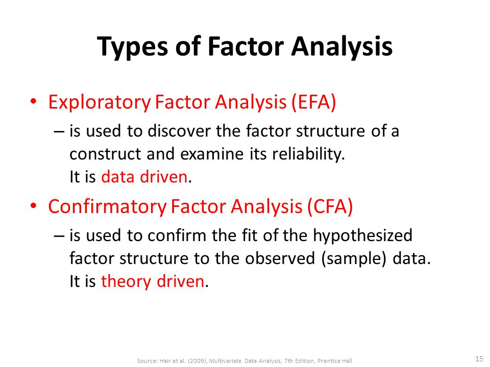 Types of Factor Analysis Exploratory Factor Analysis (EFA) – is used to discover the factor structure of a construct and examine its reliability. It i