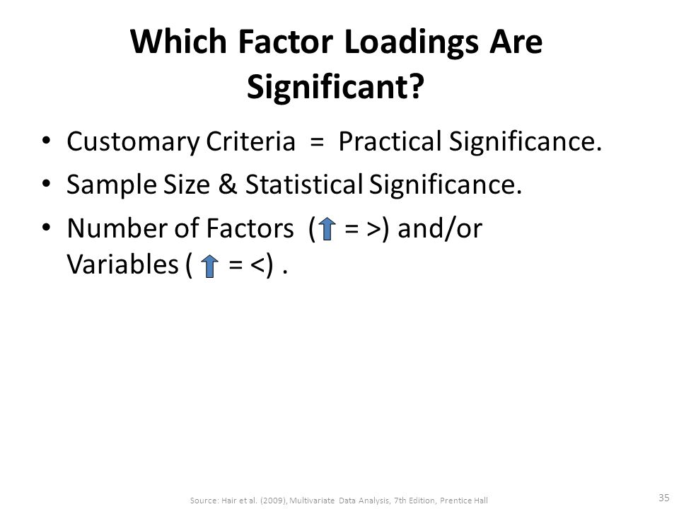 Which Factor Loadings Are Significant? Customary Criteria = Practical Significance. Sample Size & Statistical Significance. Number of Factors ( = >) a