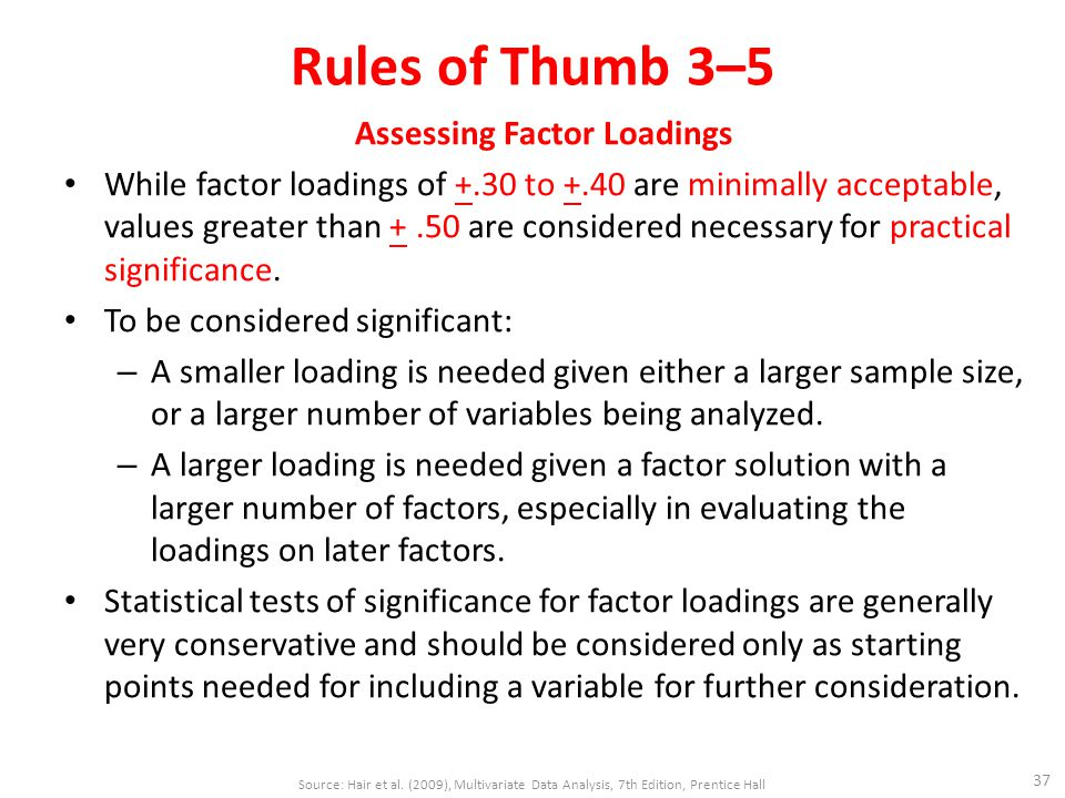 Rules of Thumb 3–5 Assessing Factor Loadings While factor loadings of +.30 to +.40 are minimally acceptable, values greater than +.50 are considered necessary for practical significance.