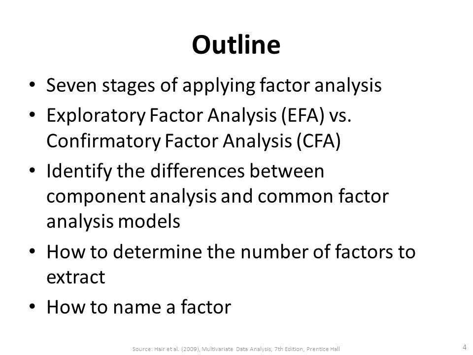 Outline Seven stages of applying factor analysis Exploratory Factor Analysis (EFA) vs.